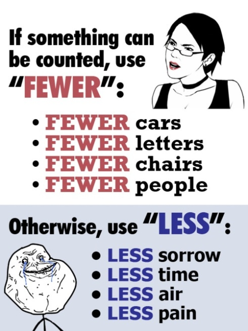 Less or fewer